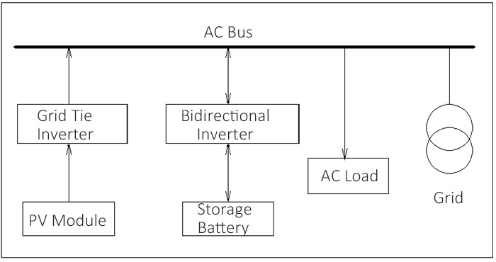 AC coupling diagram