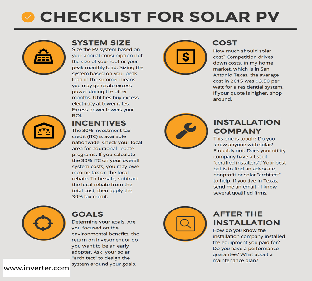 Checklist for solar PV