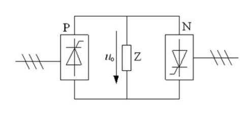 Frequency Inverter Working Principle
