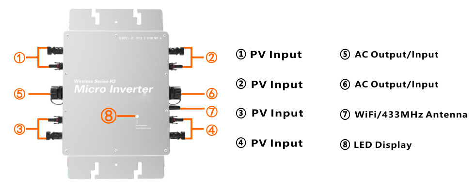 Micro inverter port diagram