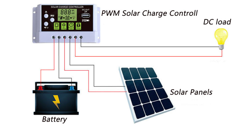 [ANLQ_8698]  20 Amp 12/24V PWM Solar Charge Controller | inverter.com | Charge Controller Wiring Diagram |  | inverter.com